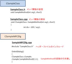 SampleMFC